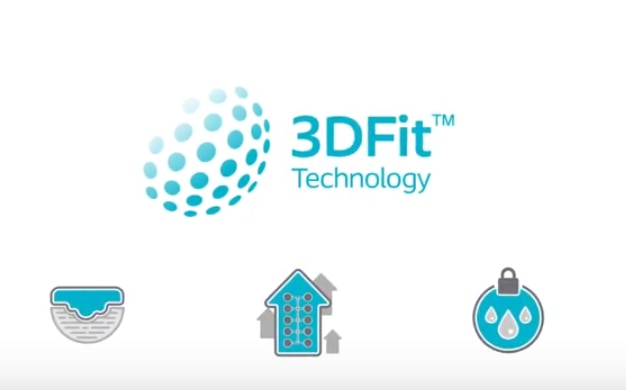 See how Biatain Silicone 3DFit® Technology fills the gap and reduces exudate pooling.